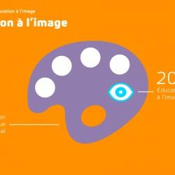datavis-education-a-image