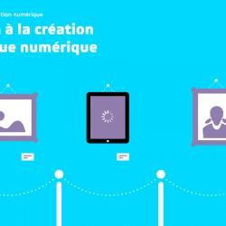 datavis-soutien-creation-numerique