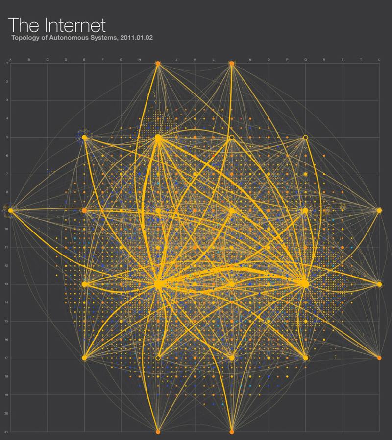 Vision des connexion du réseau mondial d'internet