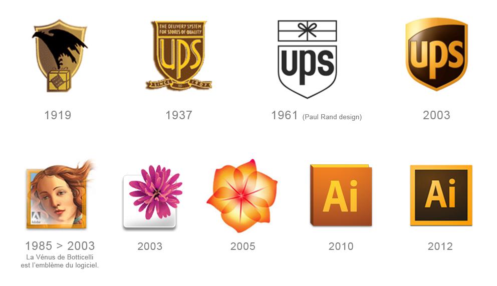 histoire_logo_ups_abobe illustrator_v2