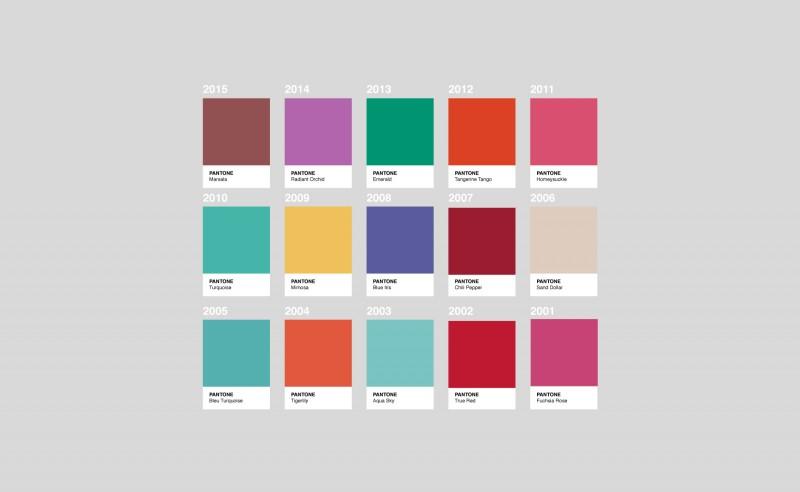 Comment Pantone colore le monde !