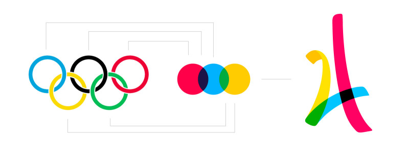 logo-JO-Paris-2014-Flat